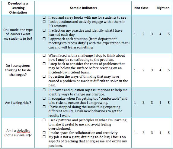 stage1.checklist