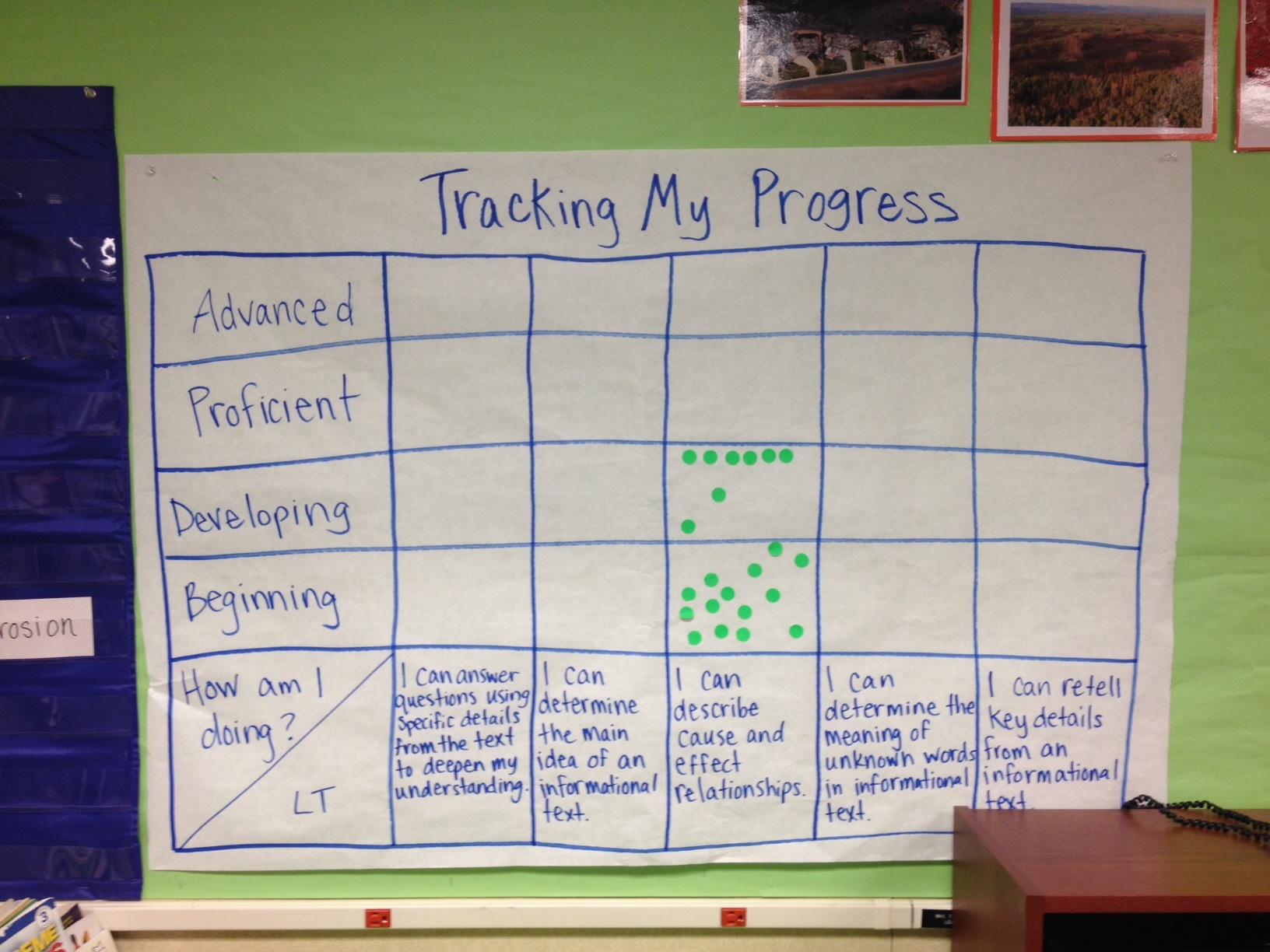 how to make students monitor their own progress