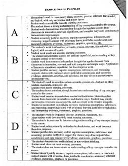 grade profiles CTF presenter copy