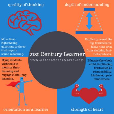 21st C Learner (2)